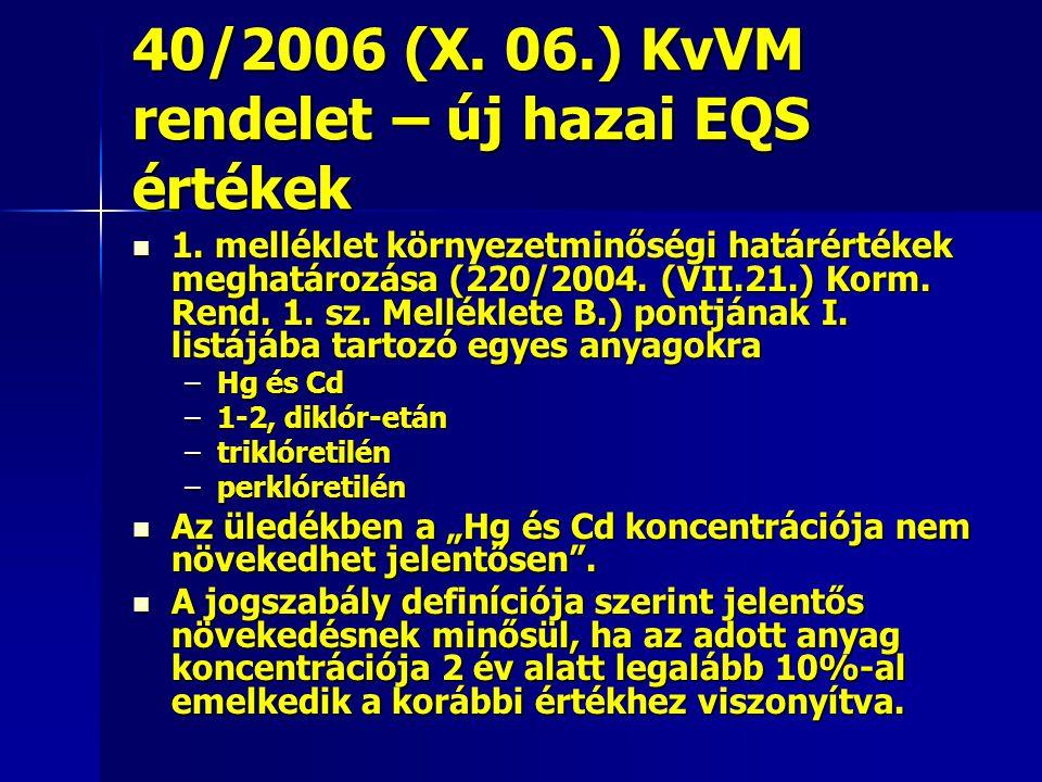 40/2006 (X. 06.) KvVM rendelet – új hazai EQS értékek 1. melléklet környezetminőségi határértékek meghatározása (220/2004. (VII.21.) Korm. Rend. 1. sz