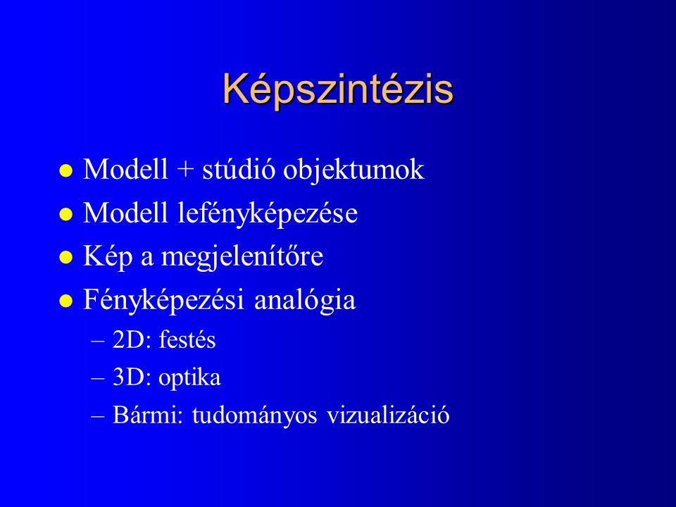Képszintézis l Modell + stúdió objektumok l Modell lefényképezése l Kép a megjelenítőre l Fényképezési analógia –2D: festés –3D: optika –Bármi: tudományos vizualizáció