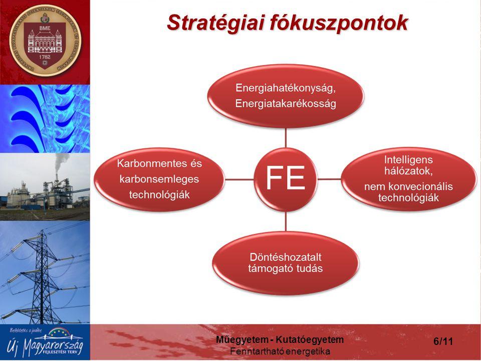 Műegyetem - Kutatóegyetem Fenntartható energetika 6/11 Stratégiai fókuszpontok