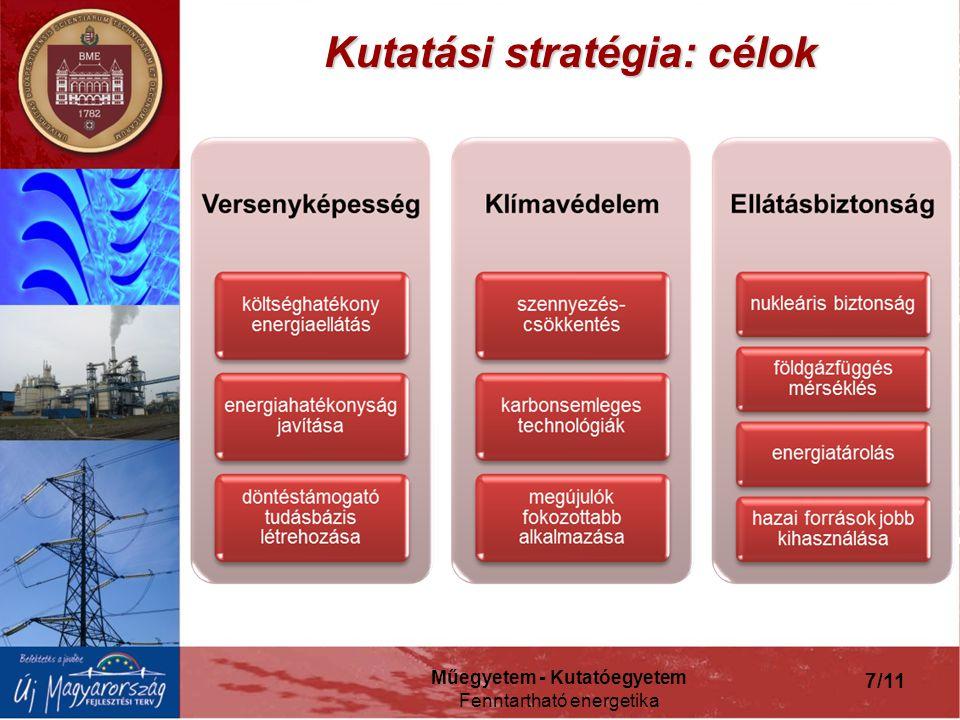 Műegyetem - Kutatóegyetem Fenntartható energetika 7/11 Kutatási stratégia: célok