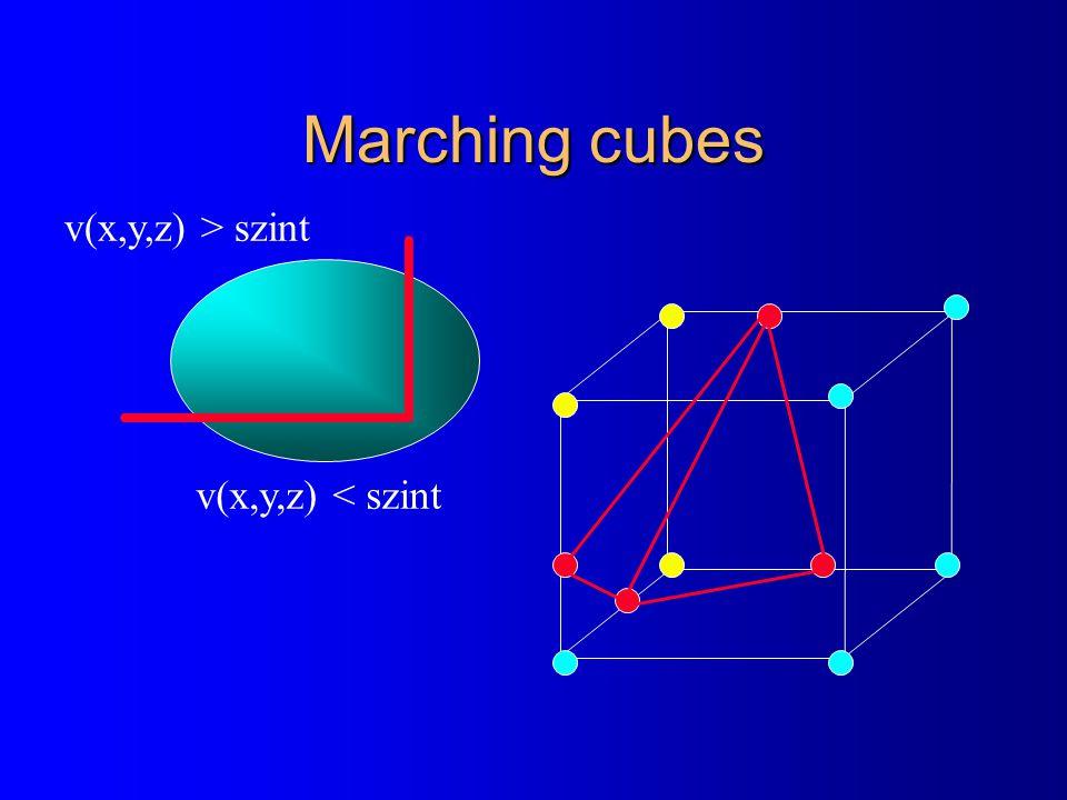 Marching cubes v(x,y,z) < szint v(x,y,z) > szint