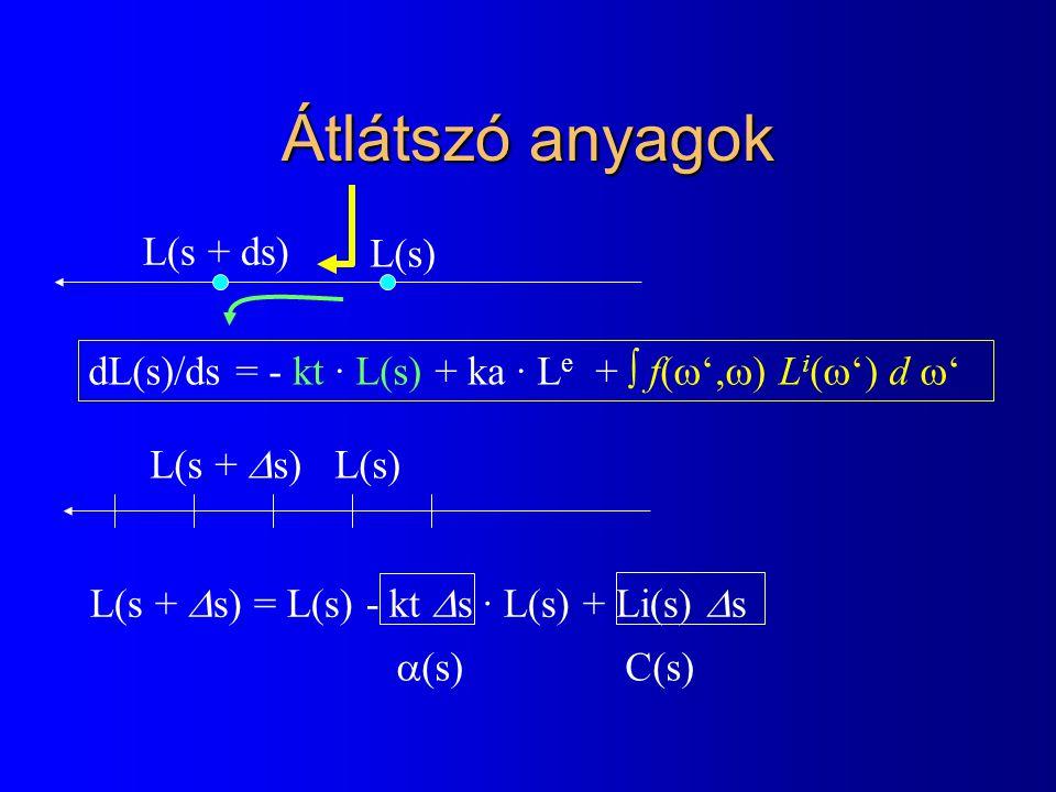 Átlátszó anyagok L(s + ds) L(s) dL(s)/ds = - kt · L(s) + ka · L e +  f(  ',  ) L i (  ') d  ' L(s +  s) L(s) L(s +  s) = L(s) - kt  s · L(s)