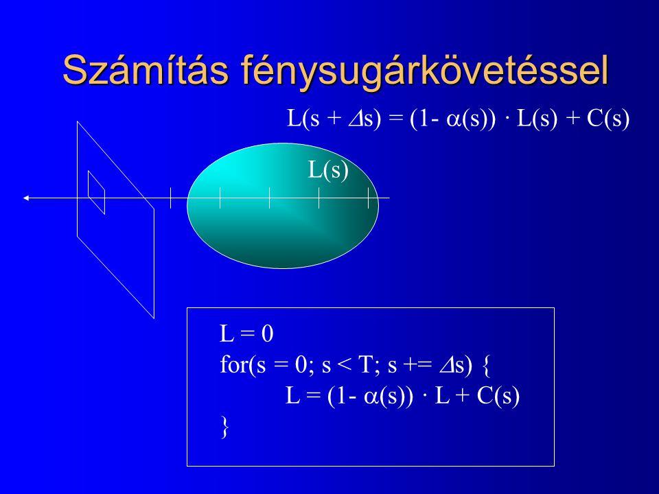 Számítás láthatóság sugárkövetéssel L* =  0 for( s = T; s >0 ; s -=  s ) { L += (1-  ) · C(s)  (1-  ) · (  (s)) if (  break } L*(s)  (s) L*(s-  s)=L*(s)+(1-  (s)) · C(s)  (s-  s)=(  (s)) · (  (s))