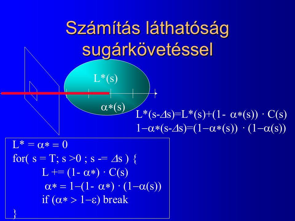 Számítás láthatóság sugárkövetéssel L* =  0 for( s = T; s >0 ; s -=  s ) { L += (1-  ) · C(s)  (1-  ) · (  (s)) if (  bre