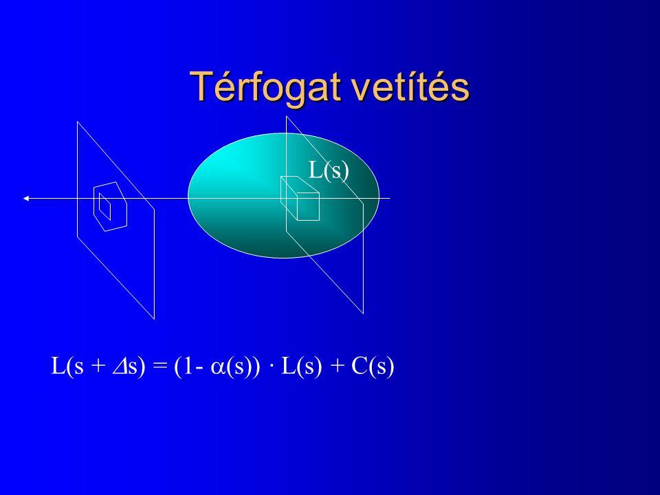 Térfogat vetítés L(s) L(s +  s) = (1-  (s)) · L(s) + C(s)