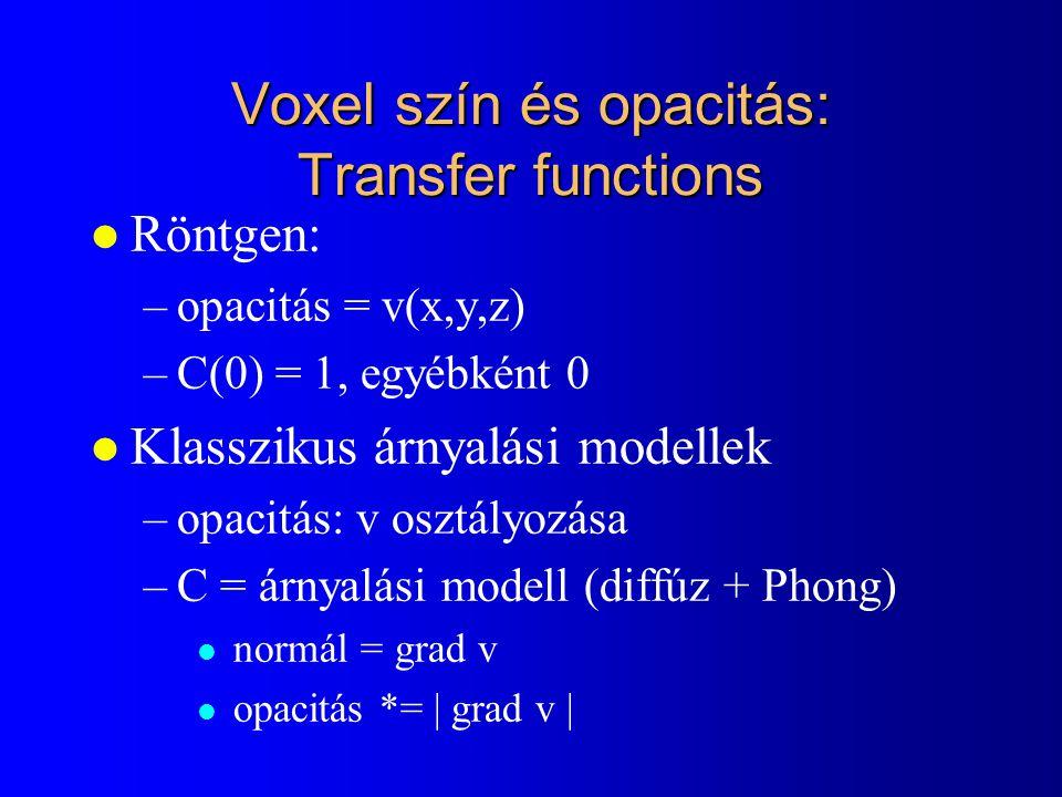 Voxel szín és opacitás: Transfer functions l Röntgen: –opacitás = v(x,y,z) –C(0) = 1, egyébként 0 l Klasszikus árnyalási modellek –opacitás: v osztályozása –C = árnyalási modell (diffúz + Phong) l normál = grad v l opacitás *= | grad v |