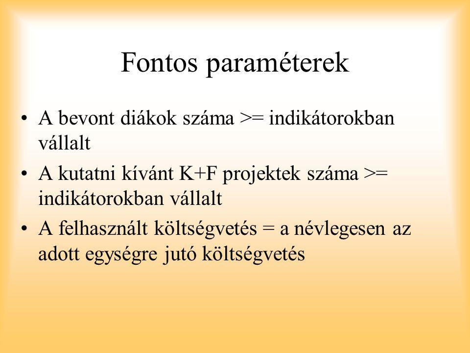 Fontos paraméterek A bevont diákok száma >= indikátorokban vállalt A kutatni kívánt K+F projektek száma >= indikátorokban vállalt A felhasznált költsé