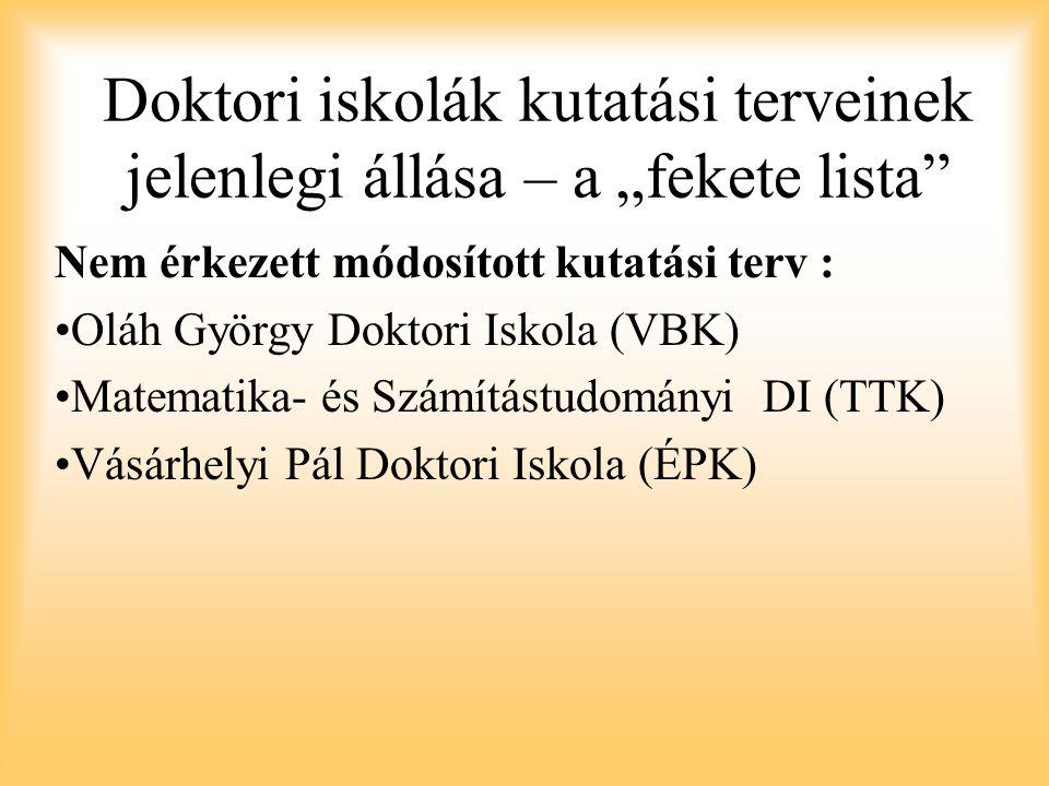 """Doktori iskolák kutatási terveinek jelenlegi állása – a """"fekete lista"""" Nem érkezett módosított kutatási terv : Oláh György Doktori Iskola (VBK) Matema"""