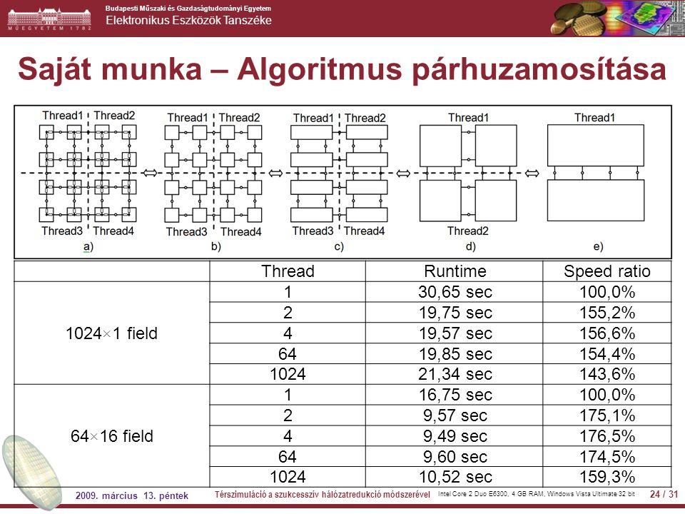 Budapesti Műszaki és Gazdaságtudományi Egyetem Elektronikus Eszközök Tanszéke Saját munka – Algoritmus párhuzamosítása 2009. március 13. péntek Térszi