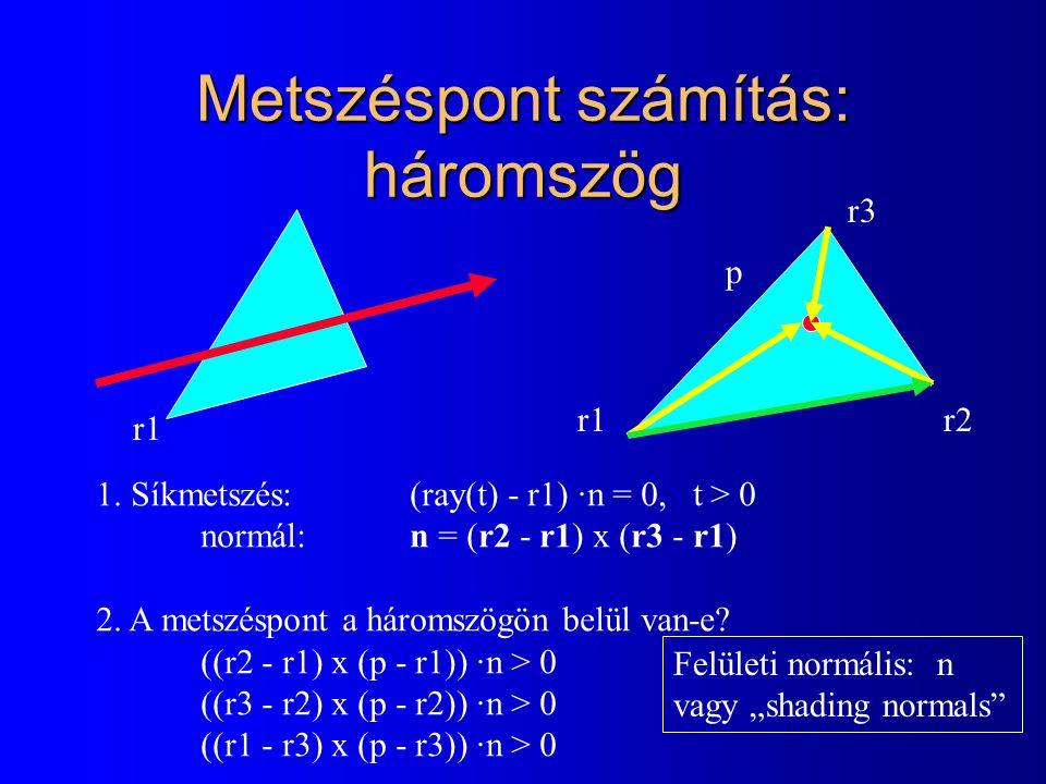 Sugárkövetés: eredmény Számítási idő  Pixelszám x Objektumszám x (Fényforrás szám+1)