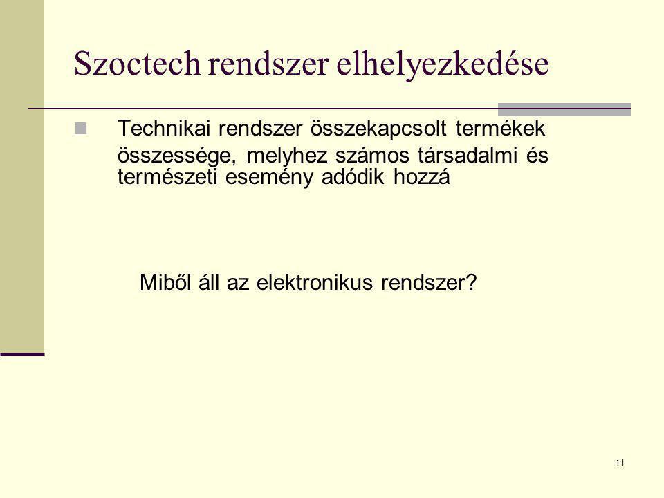 11 Szoctech rendszer elhelyezkedése Technikai rendszer összekapcsolt termékek összessége, melyhez számos társadalmi és természeti esemény adódik hozzá