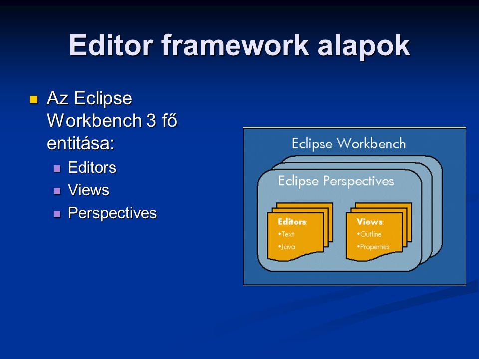 Editor framework alapok Az Eclipse Workbench 3 fő entitása: Az Eclipse Workbench 3 fő entitása: Editors Editors Views Views Perspectives Perspectives