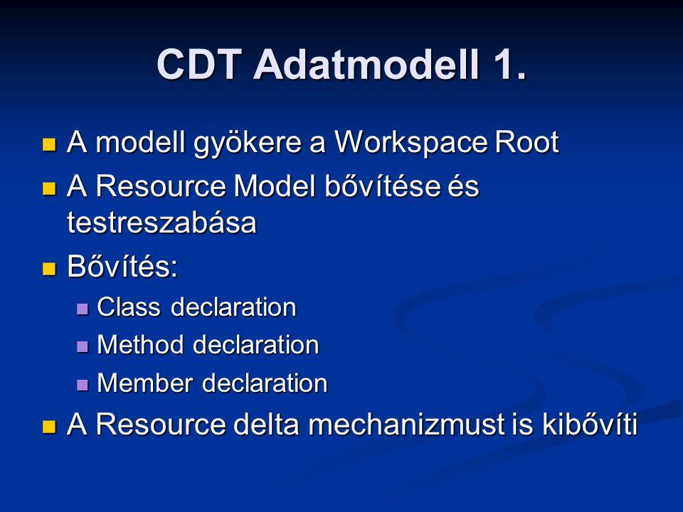 CDT Adatmodell 1. A modell gyökere a Workspace Root A modell gyökere a Workspace Root A Resource Model bővítése és testreszabása A Resource Model bőví