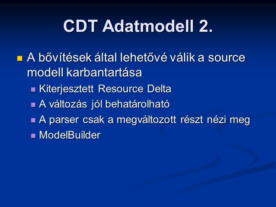 CDT Adatmodell 2. A bővítések által lehetővé válik a source modell karbantartása A bővítések által lehetővé válik a source modell karbantartása Kiterj