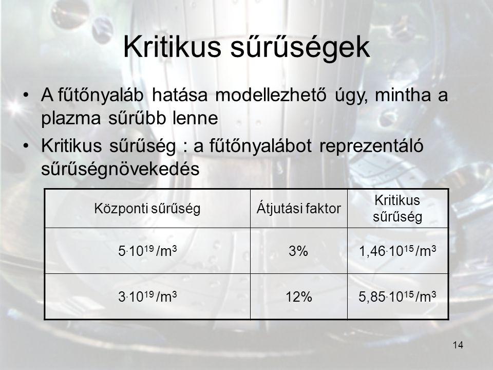 14 Kritikus sűrűségek A fűtőnyaláb hatása modellezhető úgy, mintha a plazma sűrűbb lenne Kritikus sűrűség : a fűtőnyalábot reprezentáló sűrűségnöveked