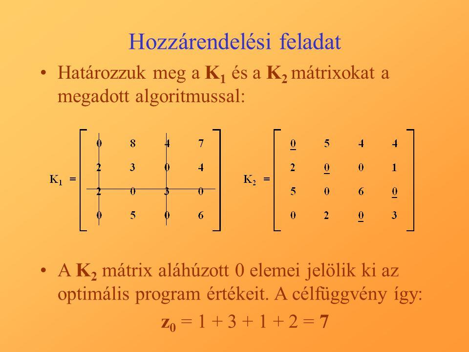 Hozzárendelési feladat Határozzuk meg a K 1 és a K 2 mátrixokat a megadott algoritmussal: A K 2 mátrix aláhúzott 0 elemei jelölik ki az optimális program értékeit.