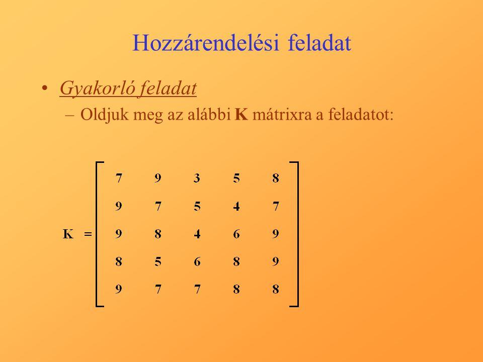 Hozzárendelési feladat Gyakorló feladat –Oldjuk meg az alábbi K mátrixra a feladatot:
