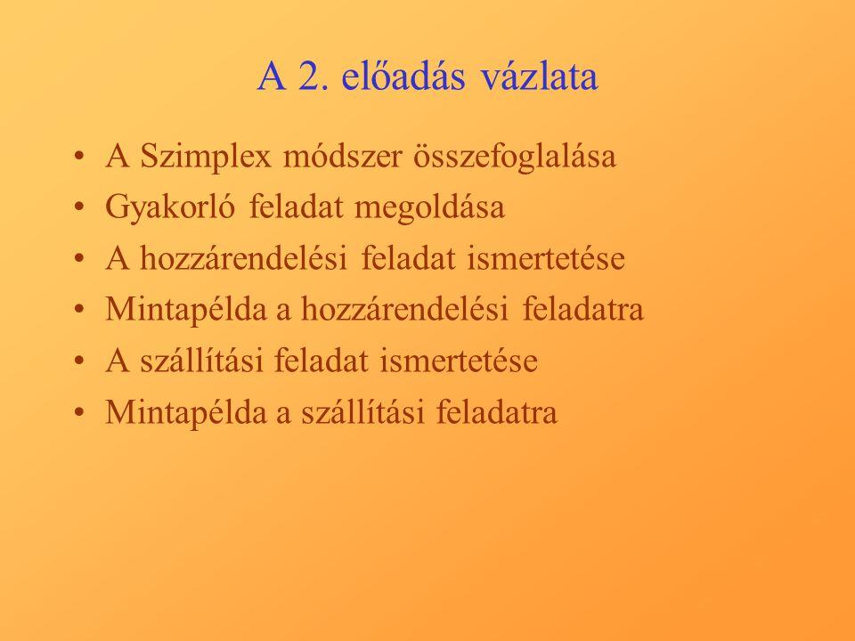 A 2. előadás vázlata A Szimplex módszer összefoglalása Gyakorló feladat megoldása A hozzárendelési feladat ismertetése Mintapélda a hozzárendelési fel