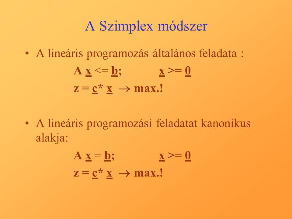 Hozzárendelési feladat A megoldás algoritmusa I.: –A K mátrixból készítünk egy K 1 redukált mátrixot, amit az alábbi módon állítunk elő: Előbb a K minden sorában az összes elemből levonjuk a sor legkisebb elemét; Majd az így nyert mátrix azon oszlopaiból, amelyekben még nincs 0 érték, szintén levonjuk az oszlop legkisebb elemét.