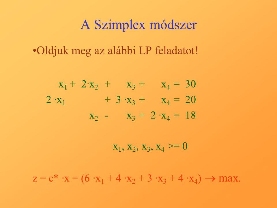 A Szimplex módszer Oldjuk meg az alábbi LP feladatot.
