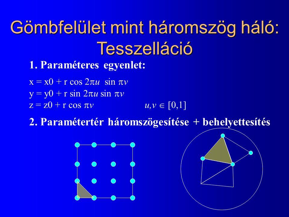 Gömbfelület mint háromszög háló: Tesszelláció 1. Paraméteres egyenlet: x = x0 + r cos 2  u sin  v y = y0 + r sin 2  u sin  v z = z0 + r cos  v u,