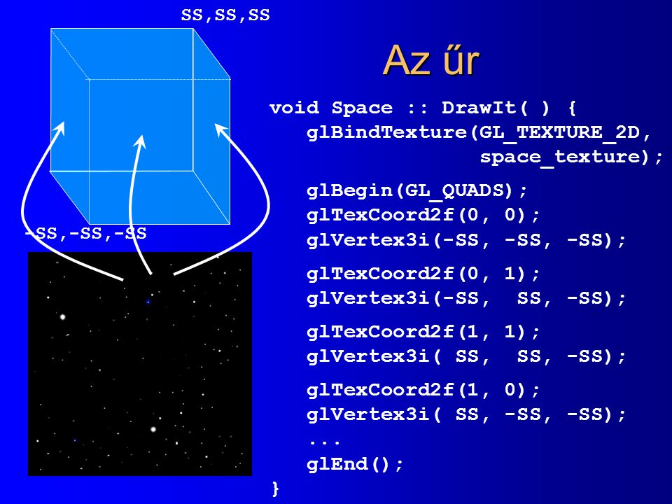 Az űr void Space :: DrawIt( ) { glBindTexture(GL_TEXTURE_2D, space_texture); glBegin(GL_QUADS); glTexCoord2f(0, 0); glVertex3i(-SS, -SS, -SS); glTexCo