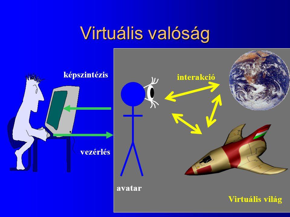 Virtuális valóság Virtuális világ avatar vezérlés képszintézis interakció