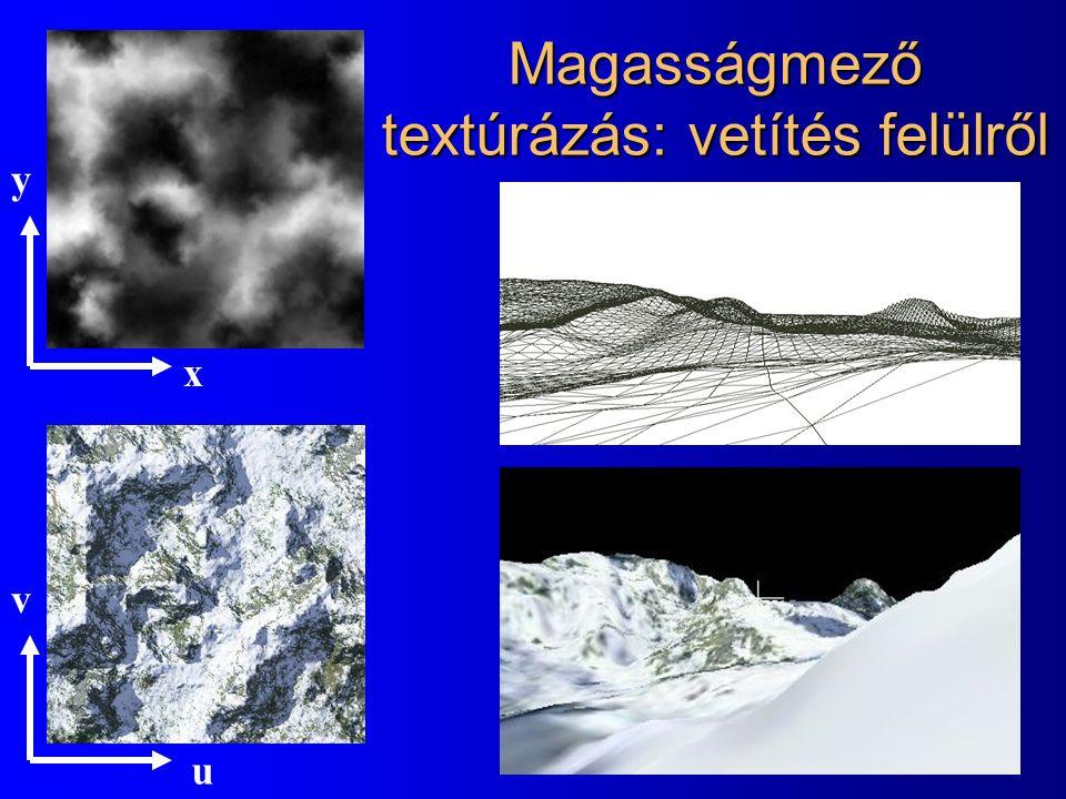 Magasságmező textúrázás: vetítés felülről y x u v