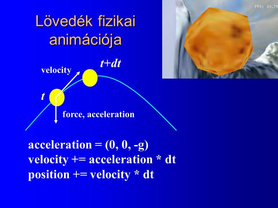 Lövedék fizikai animációja t t+dt acceleration = (0, 0, -g) velocity += acceleration * dt position += velocity * dt force, acceleration velocity