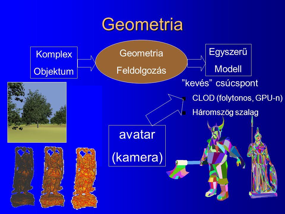 """Geometria Komplex Objektum Egyszerű Modell """"kevés"""" csúcspont CLOD (folytonos, GPU-n) Háromszög szalag Geometria Feldolgozás avatar (kamera)"""