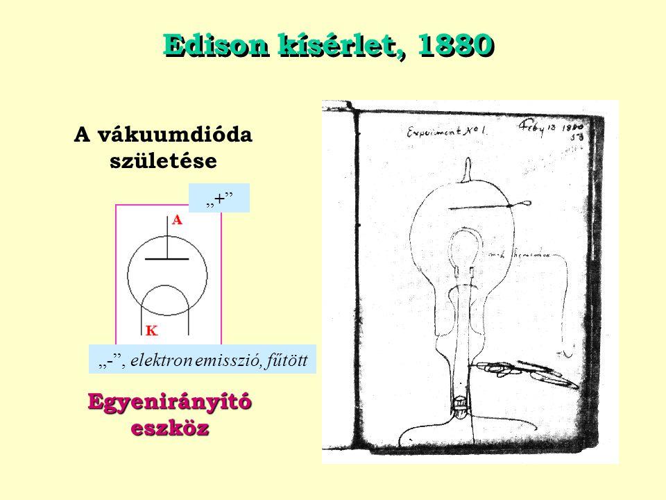 """Edison kísérlet, 1880 A vákuumdióda születése Egyenirányító eszköz """"+ """"+ """"- , elektron emisszió, fűtött"""