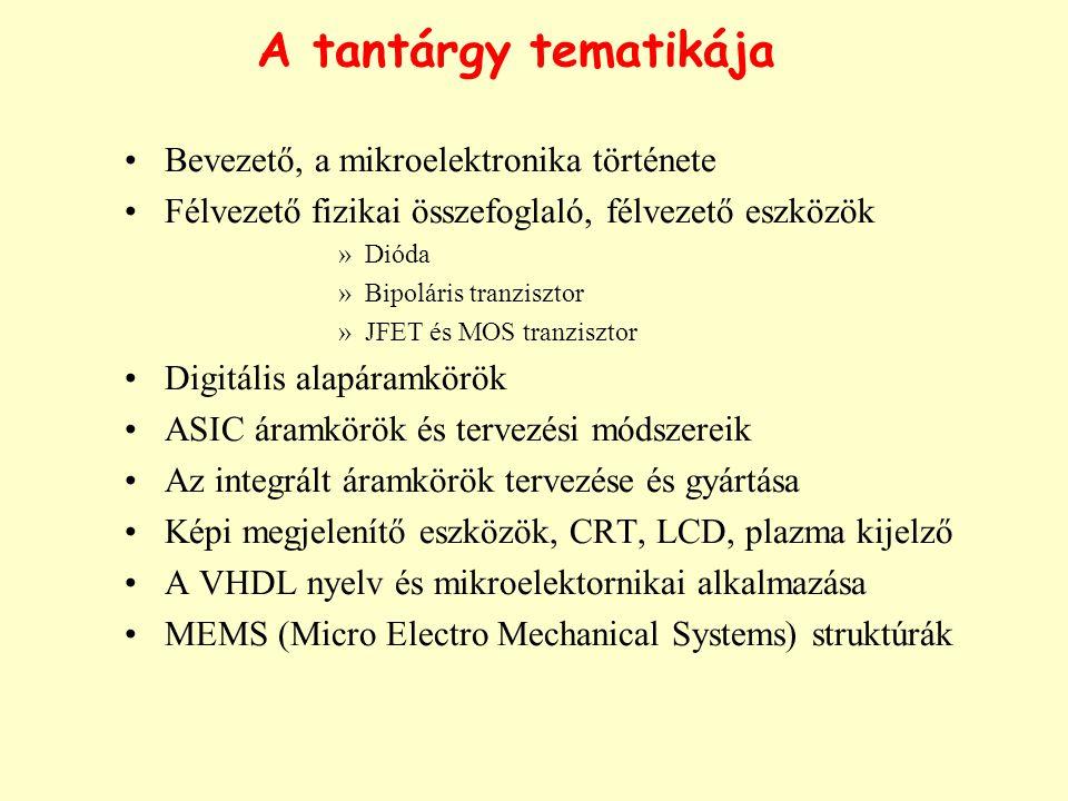 A tantárgy tematikája Bevezető, a mikroelektronika története Félvezető fizikai összefoglaló, félvezető eszközök »Dióda »Bipoláris tranzisztor »JFET és MOS tranzisztor Digitális alapáramkörök ASIC áramkörök és tervezési módszereik Az integrált áramkörök tervezése és gyártása Képi megjelenítő eszközök, CRT, LCD, plazma kijelző A VHDL nyelv és mikroelektornikai alkalmazása MEMS (Micro Electro Mechanical Systems) struktúrák
