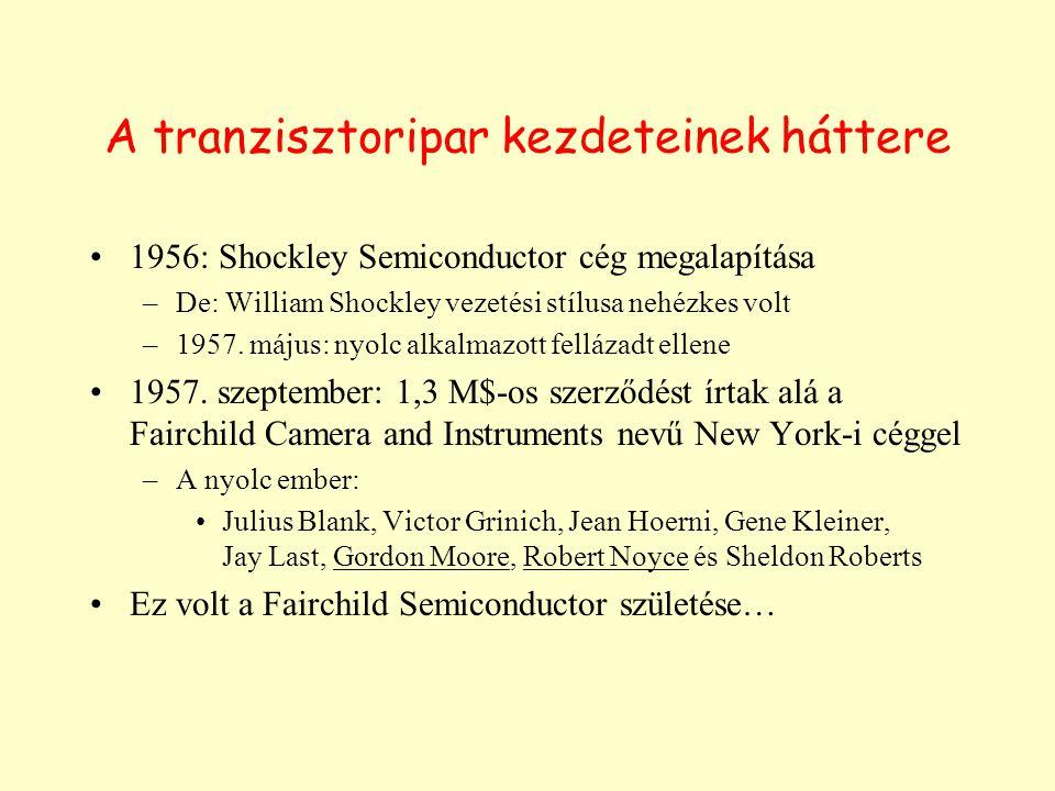 A tranzisztoripar kezdeteinek háttere 1956: Shockley Semiconductor cég megalapítása –De: William Shockley vezetési stílusa nehézkes volt –1957. május: