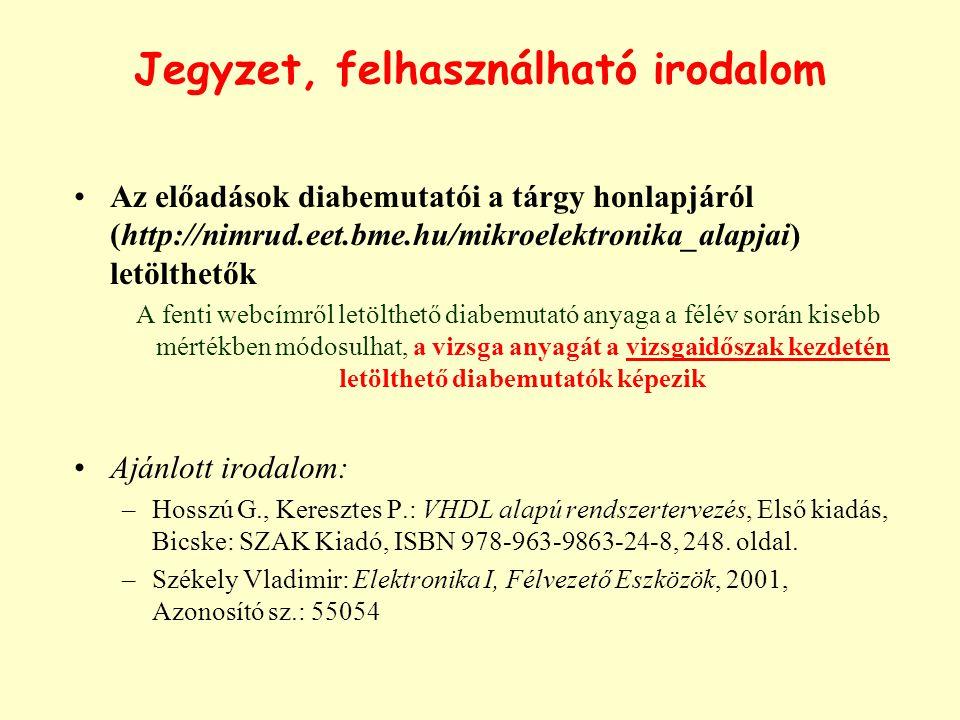 Jegyzet, felhasználható irodalom Az előadások diabemutatói a tárgy honlapjáról (http://nimrud.eet.bme.hu/mikroelektronika_alapjai) letölthetők A fenti