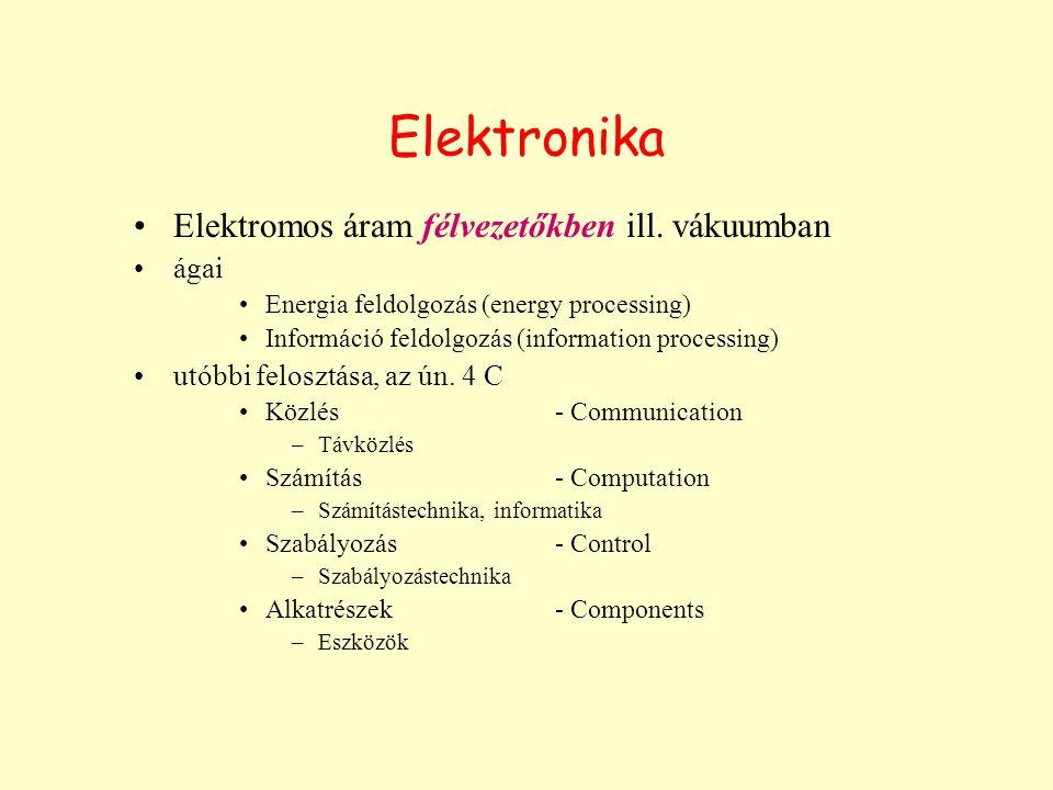Elektronika Elektromos áram félvezetőkben ill.