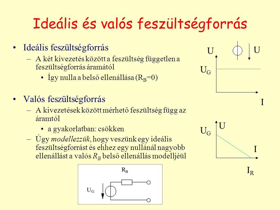 Ideális és valós feszültségforrás Ideális feszültségforrás –A két kivezetés között a feszültség független a feszültségforrás áramától Így nulla a belső ellenállása (R B =0) Valós feszültségforrás –A kivezetések között mérhető feszültség függ az áramtól a gyakorlatban: csökken –Úgy modellezzük, hogy veszünk egy ideális feszültségforrást és ehhez egy nullánál nagyobb ellenállást a valós R B belső ellenállás modelljéül U U I UGUG IRIR U I UGUG