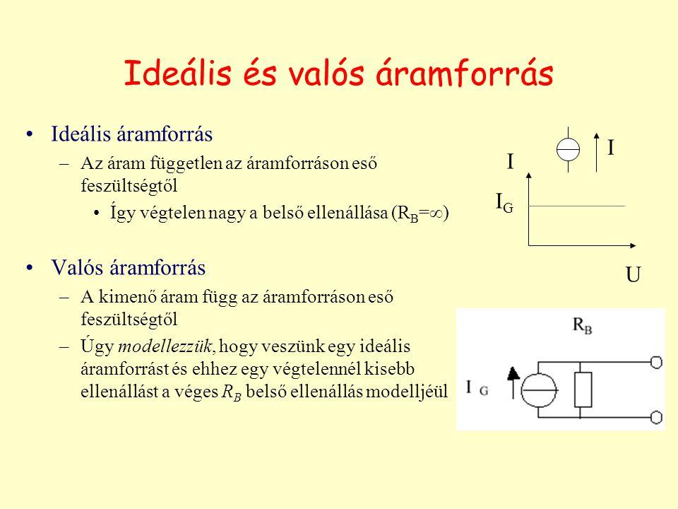 Ideális és valós áramforrás Ideális áramforrás –Az áram független az áramforráson eső feszültségtől Így végtelen nagy a belső ellenállása (R B =  ) Valós áramforrás –A kimenő áram függ az áramforráson eső feszültségtől –Úgy modellezzük, hogy veszünk egy ideális áramforrást és ehhez egy végtelennél kisebb ellenállást a véges R B belső ellenállás modelljéül I I U IGIG