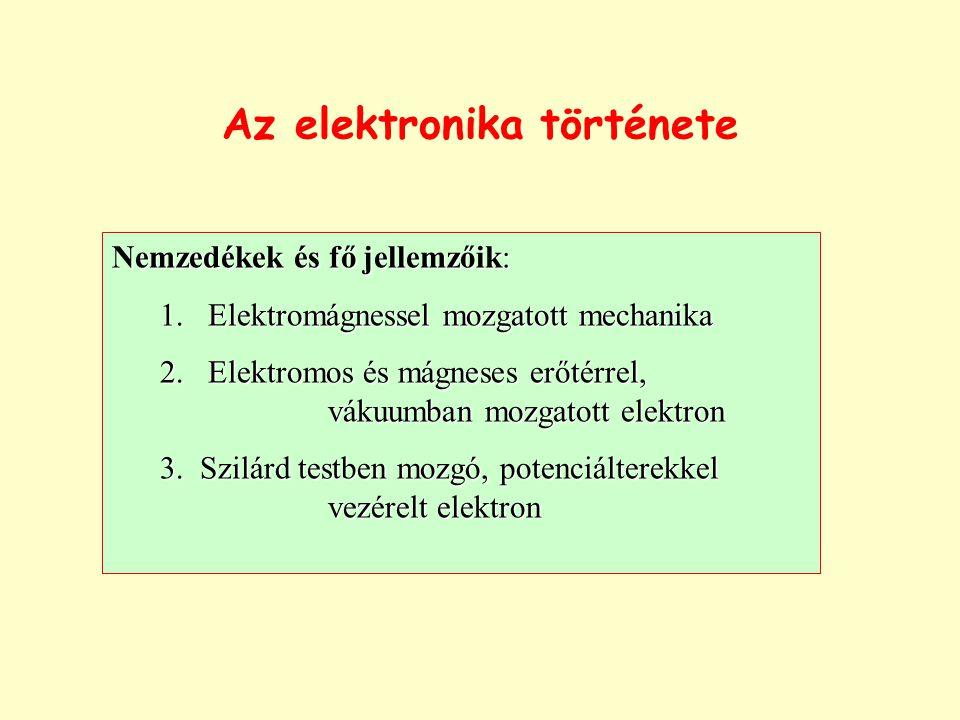 Az elektronika története Nemzedékek és fő jellemzőik: 1. Elektromágnessel mozgatott mechanika 2. Elektromos és mágneses erőtérrel, vákuumban mozgatott