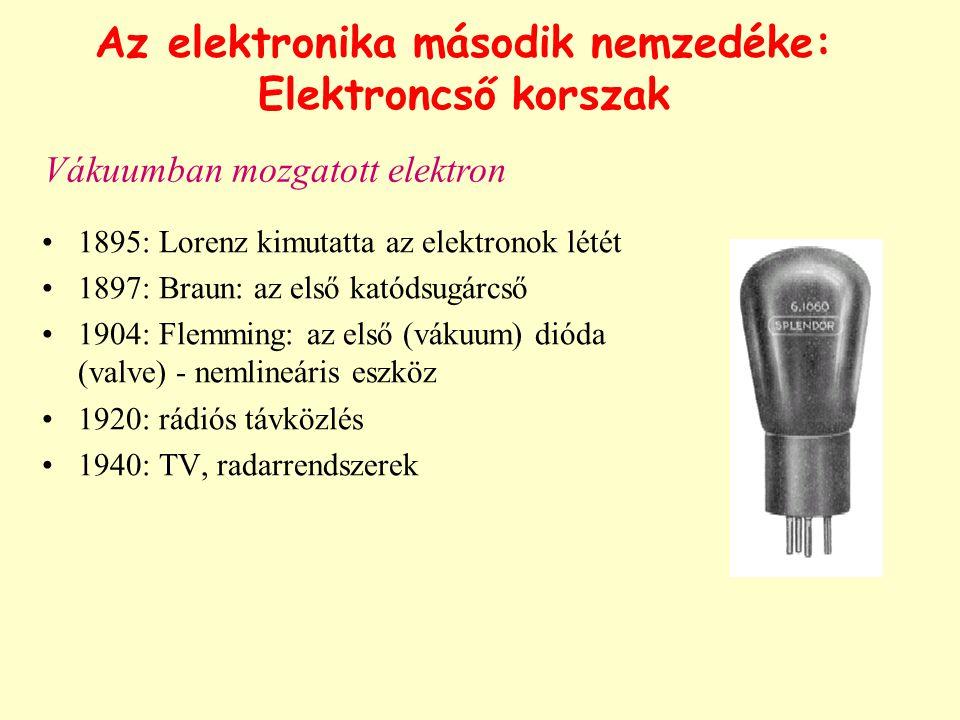 Az elektronika második nemzedéke: Elektroncső korszak Vákuumban mozgatott elektron 1895: Lorenz kimutatta az elektronok létét 1897: Braun: az első katódsugárcső 1904: Flemming: az első (vákuum) dióda (valve) - nemlineáris eszköz 1920: rádiós távközlés 1940: TV, radarrendszerek