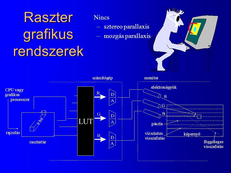 Raszter grafikus rendszerek LUT Nincs –sztereo parallaxis –mozgás parallaxis