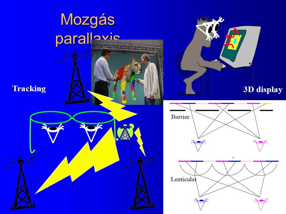 2D rajzolás, festés window viewport Modell Kép rajzolás saját színnel 2D világkoordináta rendszer: Egység!!.