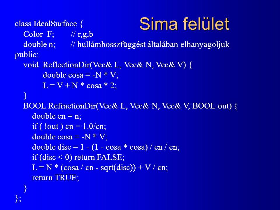 Sima felület class IdealSurface { Color F; // r,g,b double n; // hullámhosszfüggést általában elhanyagoljuk public: void ReflectionDir(Vec& L, Vec& N,
