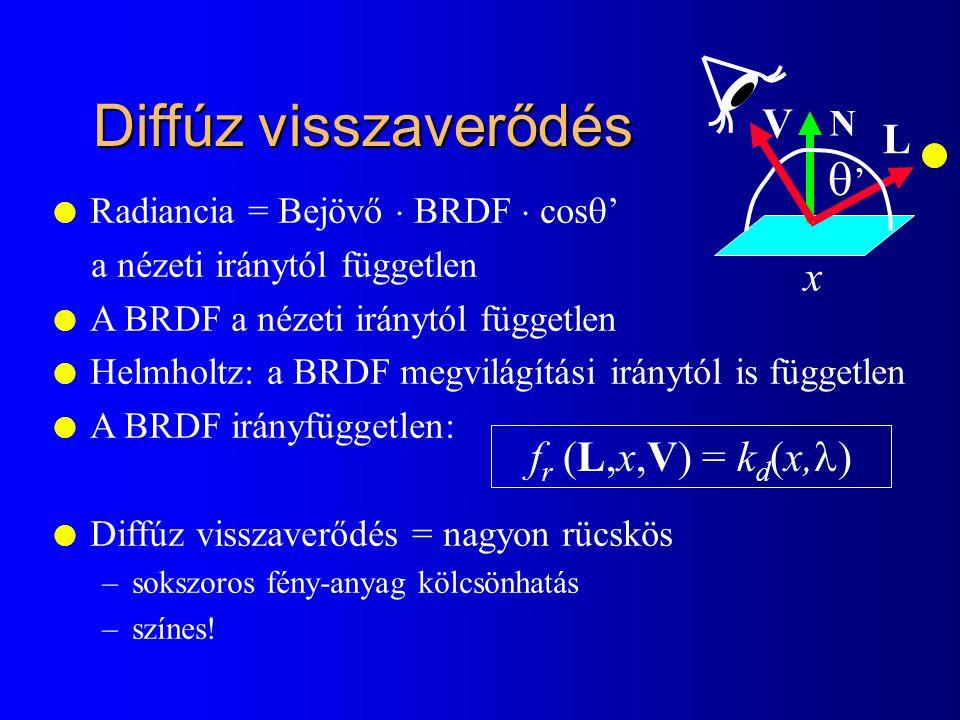 Diffúz visszaverődés l Radiancia = Bejövő  BRDF  cos  ' a nézeti iránytól független l A BRDF a nézeti iránytól független l Helmholtz: a BRDF megvil