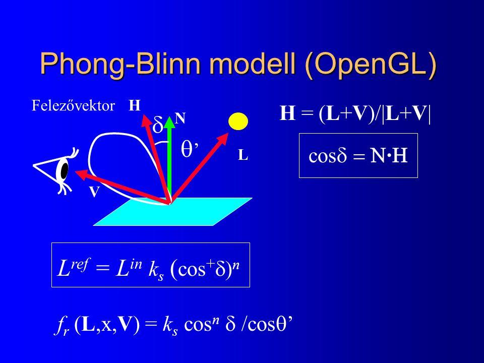 Phong-Blinn modell (OpenGL) H = (L+V)/|L+V| ''  Felezővektor V L H cos  ·  L ref = L in k s ( cos +  n f r (L,x,V) = k s cos n  cos  '