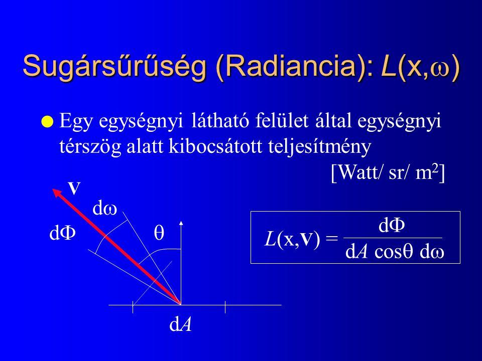 Sugársűrűség (Radiancia): L(x,  ) l Egy egységnyi látható felület által egységnyi térszög alatt kibocsátott teljesítmény [Watt/ sr/ m 2 ] dd dAdA 
