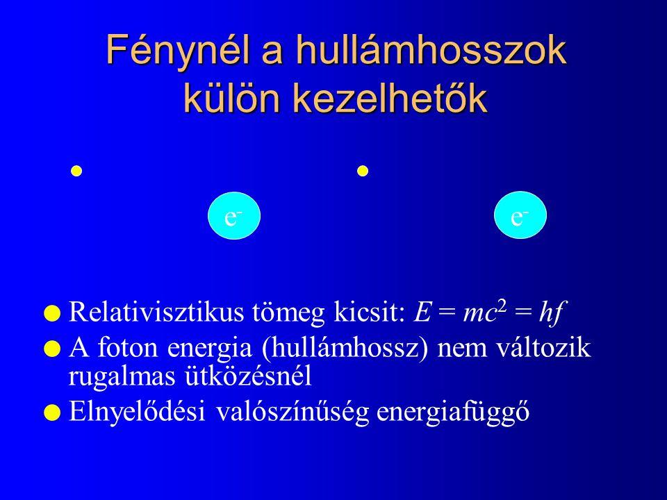 Gamma fotonnál a relativisztikus tömeg az elektron tömegével összevethető Foton energia (hullámhossz) változik az ütközésnél (Compton szórás) Foszforeszkáló, fluoreszkáló anyagoknál sem kezelhetők a hullámhosszak függetlenül e-e- e-e- Nem mindig van így!