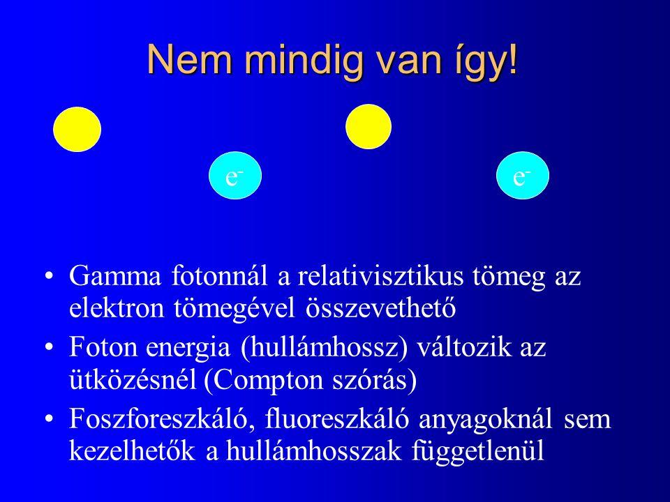 Spektrális versus RGB képszintézis KépszintézisSzínleképzés LeLe f r   R, G, B Színleképzés Képszintézis LeLe f r  R, G, B Színleképzés L e [r], L e [g], L e [b] f r [r], f r [g], f r [b] lineáris szorzás Spektrális RGB