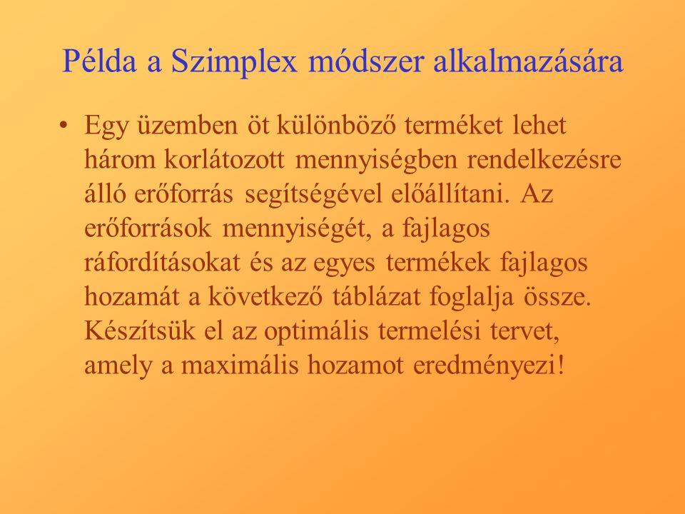 Példa a Szimplex módszer alkalmazására Egy üzemben öt különböző terméket lehet három korlátozott mennyiségben rendelkezésre álló erőforrás segítségéve