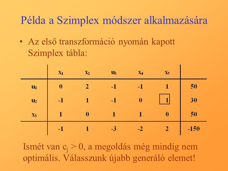 Példa a Szimplex módszer alkalmazására Az első transzformáció nyomán kapott Szimplex tábla: Ismét van c j > 0, a megoldás még mindig nem optimális. Vá