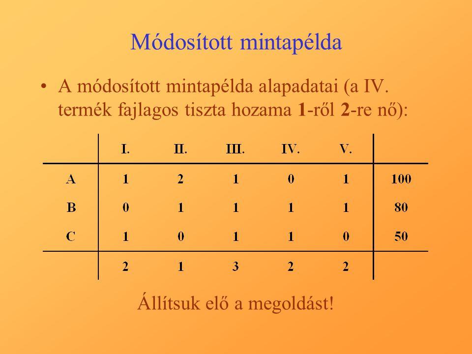 Módosított mintapélda A módosított mintapélda alapadatai (a IV. termék fajlagos tiszta hozama 1-ről 2-re nő): Állítsuk elő a megoldást!